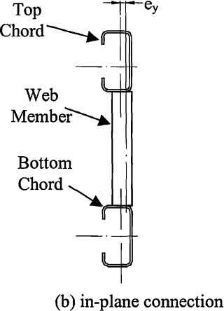 Top Chord----. (b) in-plane connection