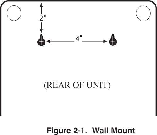 2 4 Figure 2-1. Wall Mount