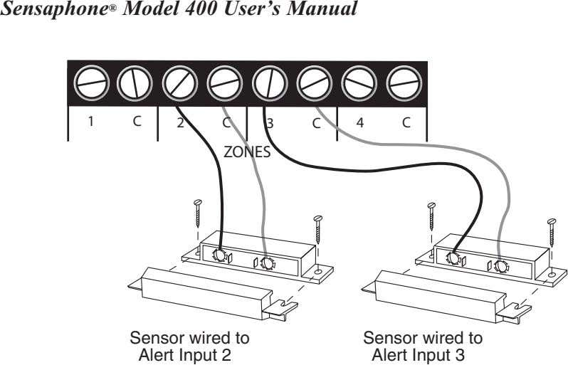 Sensaphone ® Model 400 User's Manual 1 C 2 C 3 C 4 C ZONES
