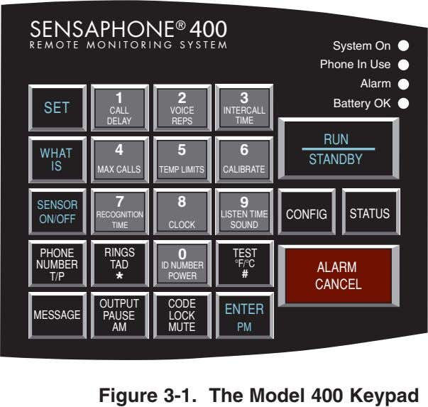SENSAPHONE ® 400 REMOTE MONITORING SYSTEM System On Phone In Use Alarm 1 2 3