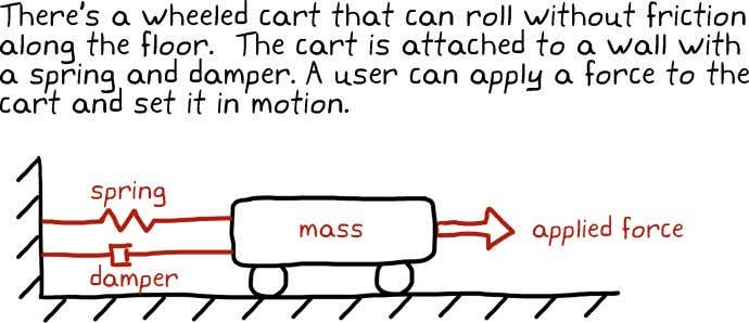 cart moves if a force of 1 Newton is applied for 1 second. You could probably