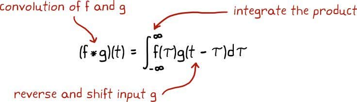 can make convolution a little less convoluted 6 . The convolution integral might look daunting at