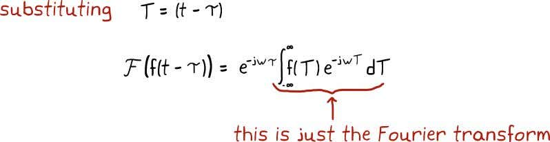 we are left with is just the standard Fourier transform. So this is very interesting, the