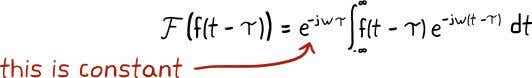 This little bit of mathematical trickery has resulted in both functions inside of the integral