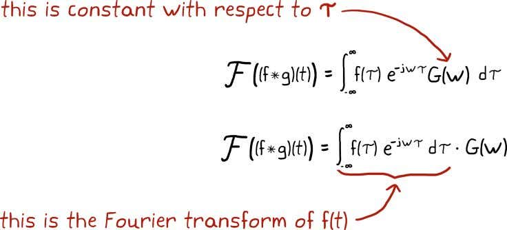 we are left with is the Fourier transform of f ( t ) . So after