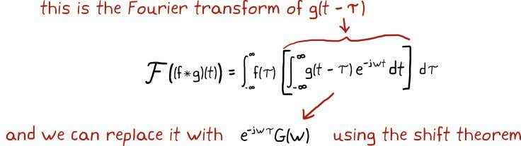 CHAPTER 2. TRANSFER FUNCTIONS Since G ( ω ) is a constant with respect to τ