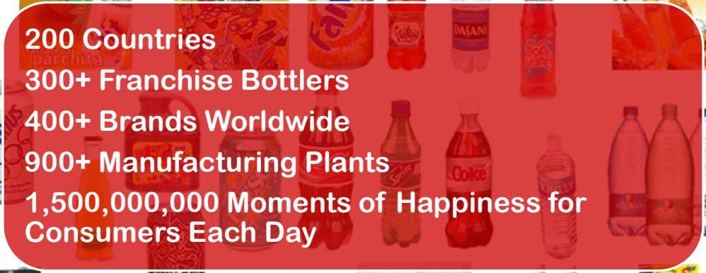 200 Countries 300+ Franchise Bottlers 400+ Brands Worldwide 900+ Manufacturing Plants 1,500,000,000 Moments of