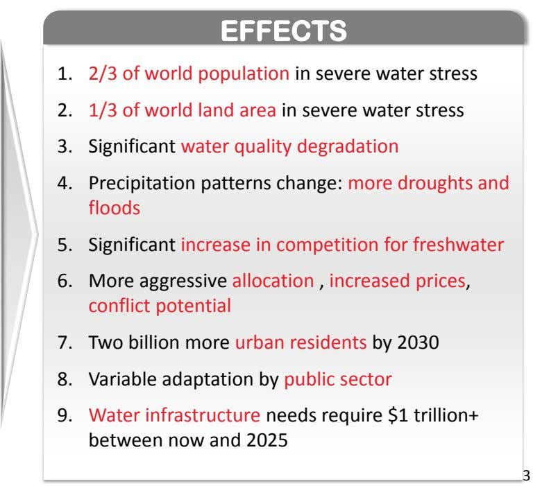EFFECTS 1. 2/3 of world population in severe water stress 2. 1/3 of world land