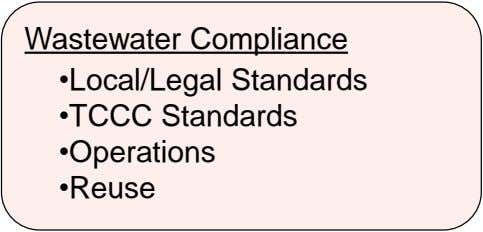 Wastewater Compliance •Local/Legal Standards •TCCC Standards •Operations •Reuse