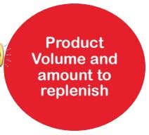 Product Volume and amount to replenish