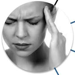 their lifeMme 75% •   In any year 20% •   Women have migraine 4% •