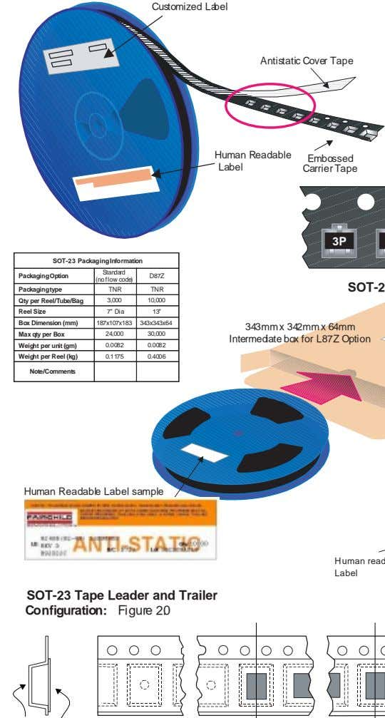 Customized Label Antistatic Cover Tape Human Readable Embossed Label Carrier Tape