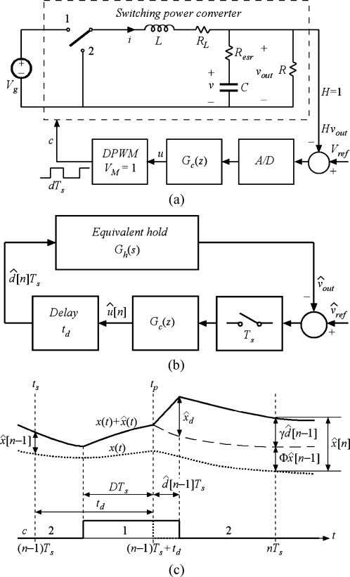 IEEE TRANSACTIONS ON POWER ELECTRONICS, VOL. 22, NO. 6, NOVEMBER 2007 2553 Fig. 1. (a) Switching