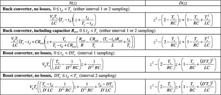 IEEE TRANSACTIONS ON POWER ELECTRONICS, VOL. 22, NO. 6, NOVEMBER 2007 TABLE II 2555 P OLYNOMIALS
