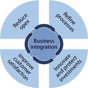 Refine processes Improve customer satisfaction Business integration Reduce opex Innovate and protect