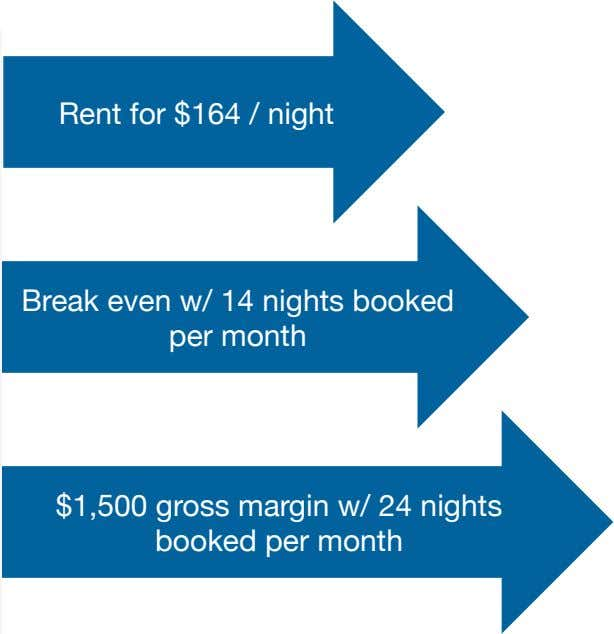 Rent for $164 / night Break even w/ 14 nights booked per month $1,500 gross