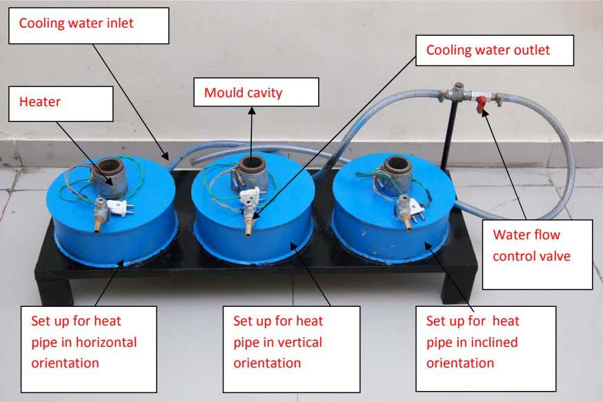 Cooling water inlet Cooling water outlet Mould cavity Heater Water flow control valve Set up
