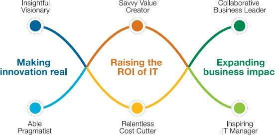 they are doing to achieve three primary goals: to make innovation real, raise the ROI of