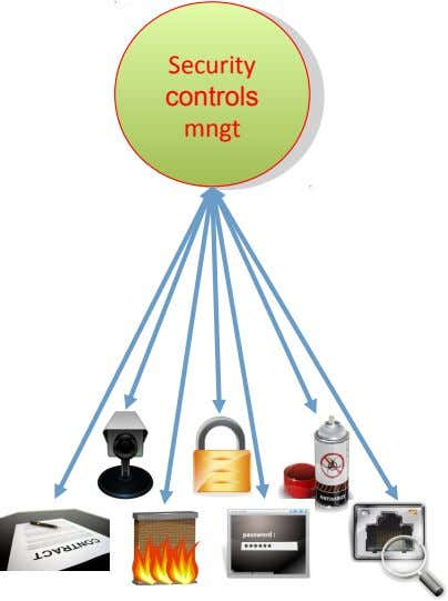 Security Security controls controls mngt mngt