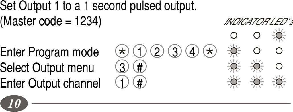 Set Output 1 to a 1 second pulsed output. (Master code = 1234) INDICATOR LED's