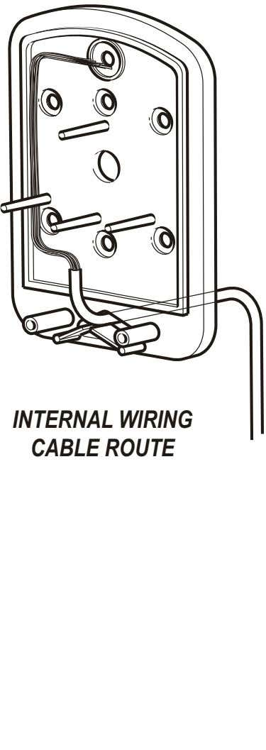 INTERNAL WIRING CABLE ROUTE 1. 2.