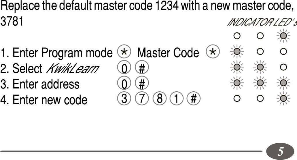 Replace the default master code 1234 with a new master code, 3781 INDICATOR LED's 1.