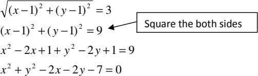 2 2 ( x − 1) + ( y − 1) = 3 Square the