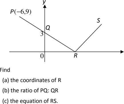 y P(−6,9) S Q 3 0 R Find (a) the coordinates of R (b) the