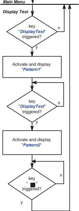 "Main Menu Display Test key n ""DisplayTest"" triggered? y Activate and display ""Pattern1"" key n"