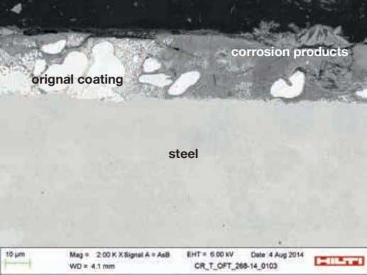 corrosion products orignal coating steel