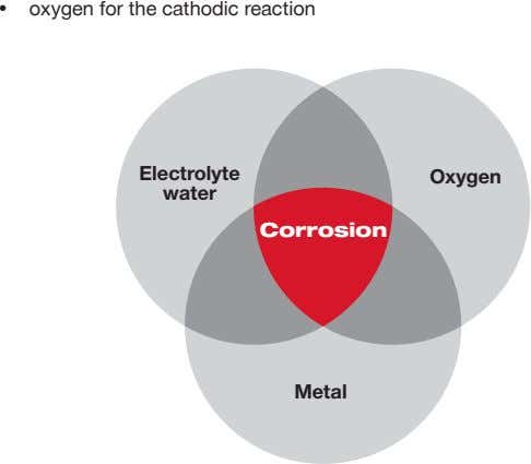 • oxygen for the cathodic reaction