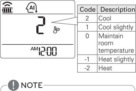 Code Description 2 Cool 1 Cool slightly 0 Maintain room temperature -1 Heat slightly -2