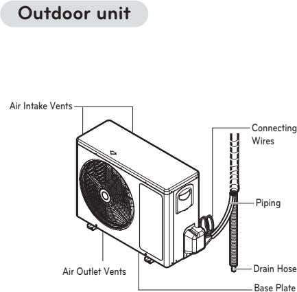 Outdoor unit 24k Air Intake Vents Connecting Wires Piping Drain Hose Air Outlet Vents Base