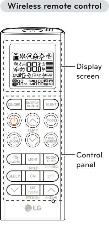 Wireless remote control Display screen Control panel