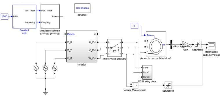 increases the amount of heat generated in stator windings. Figure5. MATLAB circuit of D.C. Injection braking