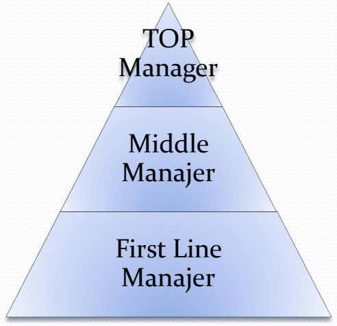 TOP Manager Middle Manajer First Line Manajer