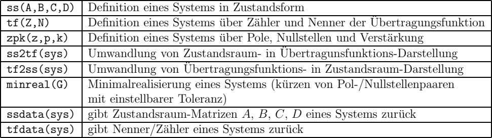 ss(A,B,C,D) Definition eines Systems in Zustandsform ¨ tf(Z,N) Definition eines Systems ub¨ er Z¨ahler und