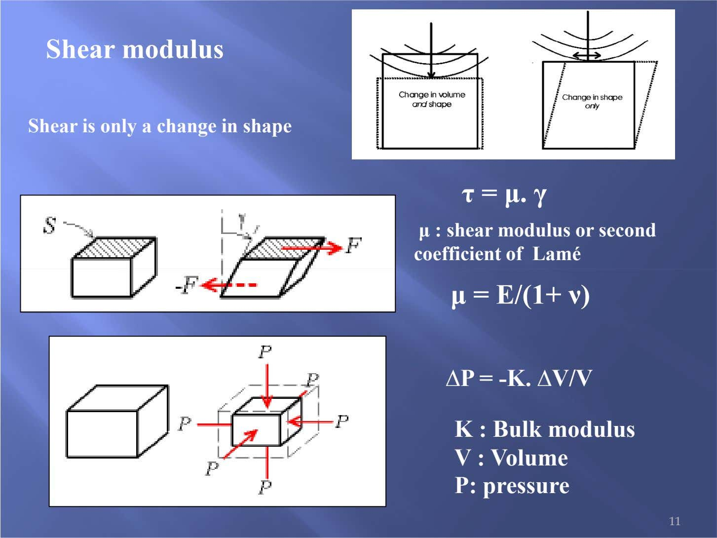 Shear modulus Shear is only a change in shape τ = µ. γ µ :