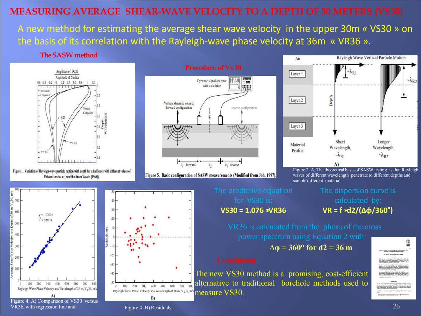 MEASURING AVERAGE SHEAR-WAVE VELOCITY TO A DEPTH OF 30 METERS (VS30) A new method for