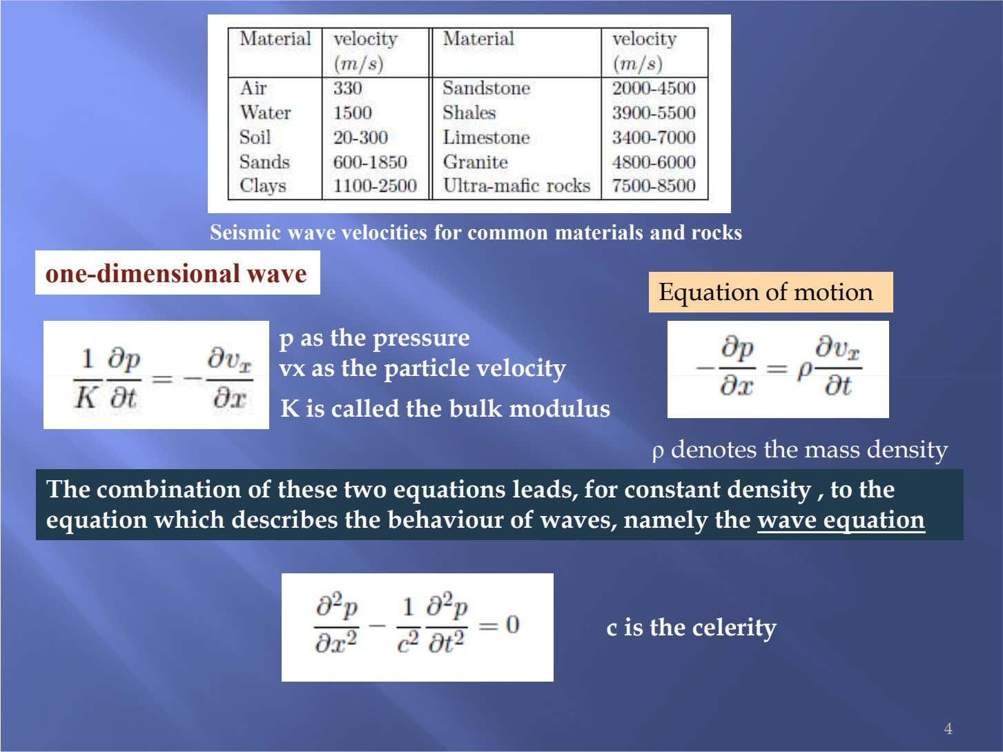Seismic wave velocities for common materials and rocks one-dimensional wave Equation of motion p as