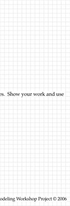 Choose the diagrams and graphs that you – 11 – from Modeling Workshop Project © 2006