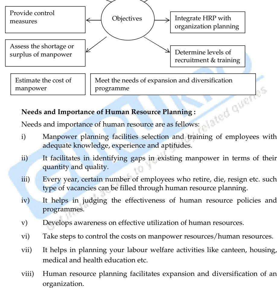 Provide control Objectives measures Integrate HRP with organization planning Assess the shortage or surplus of