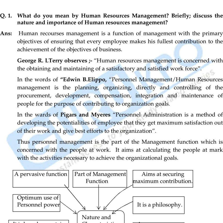 Q. 1. What do you mean by Human Resources Management? Briefly; discuss the nature and