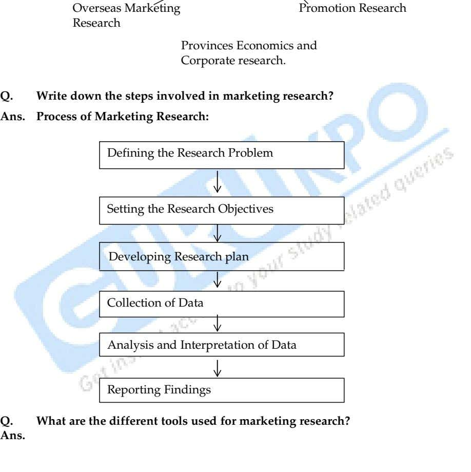 Overseas Marketing Research Promotion Research Provinces Economics and Corporate research. Q. Write down the steps