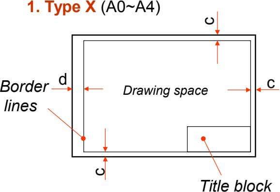 1. Type X (A0~A4) d c Border Drawing space lines Title block c c