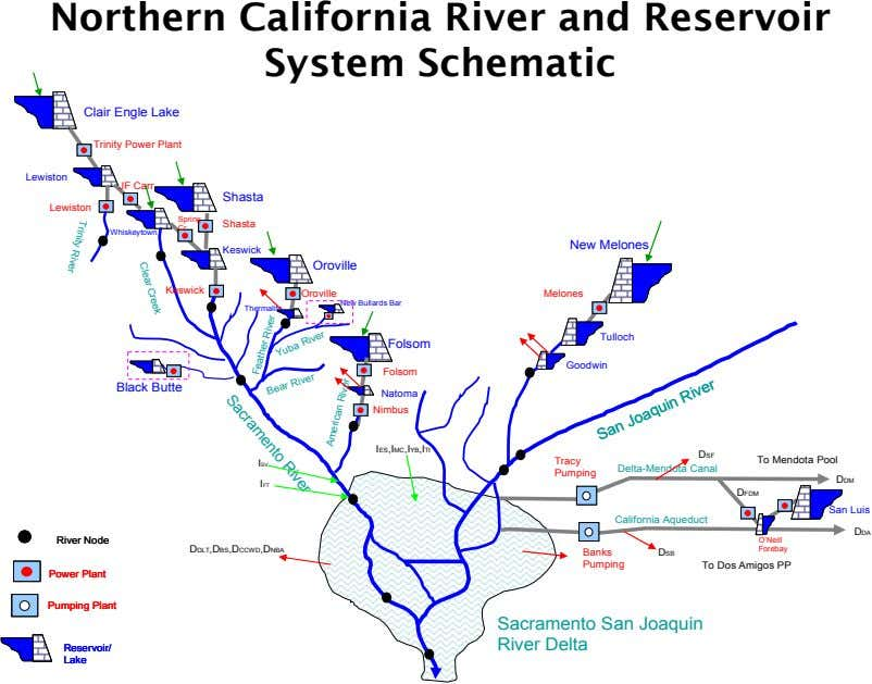 Northern California River and Reservoir System Schematic Clair Engle Lake Trinity Power Plant Lewiston JF