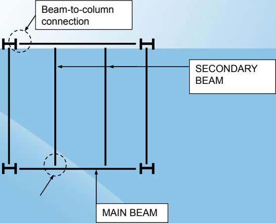 Beam-to-column connection SECONDARY BEAM MAIN BEAM