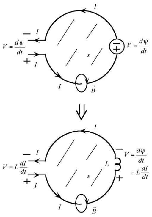 98 Fig. 3. the source did not oppose the original magnetic field , an induced current