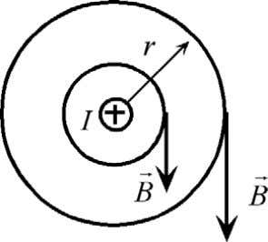 Fig. 4. Fig. 5. loops of current which can be thought of as wires. In order