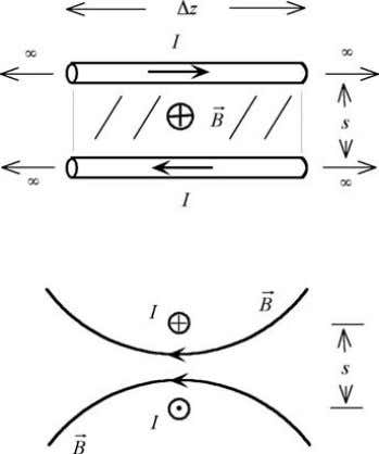 100 Fig. 6. toroidal core quadruples the inductance. The last structure we will consider is the
